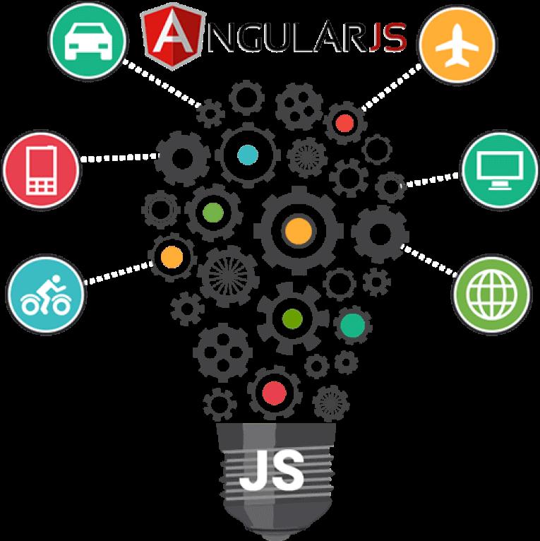 Angular website development